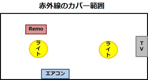 f:id:temcee:20200229230841p:plain
