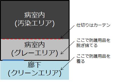 f:id:temcee:20200315214507p:plain