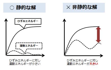 f:id:temcee:20200621222523p:plain