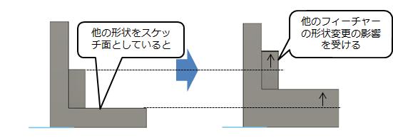 f:id:temcee:20210117224610p:plain