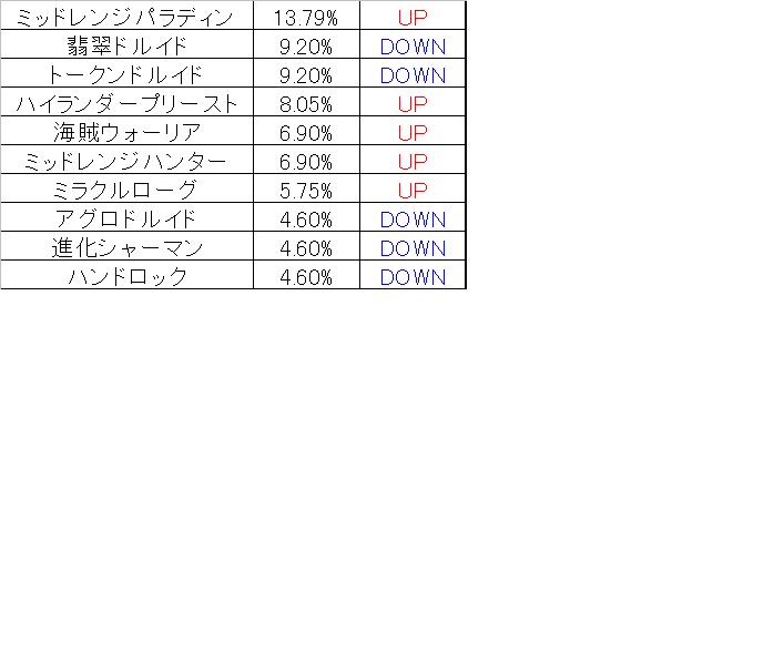 f:id:tempe443:20170821235317p:plain