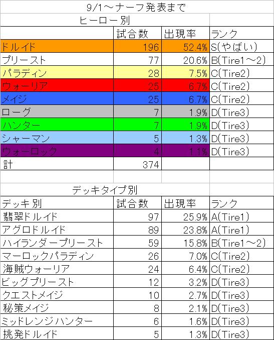 f:id:tempe443:20170906145608p:plain