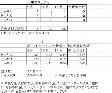 f:id:tempe443:20171126225623p:plain