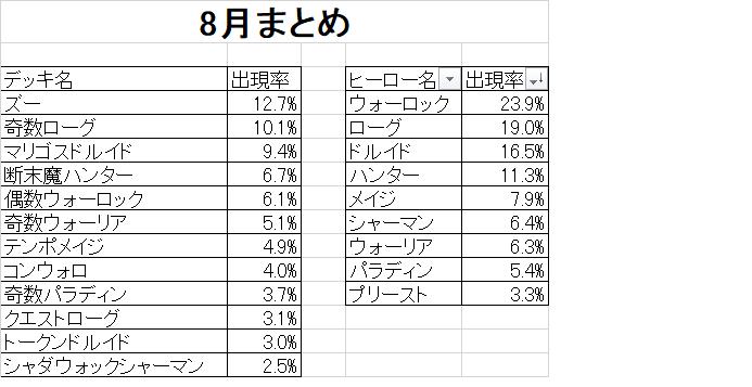 f:id:tempe443:20180903004208p:plain