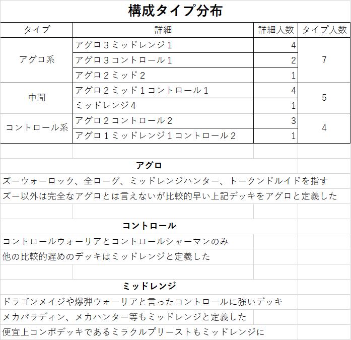 f:id:tempe443:20190421132114p:plain