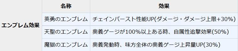 f:id:tempest:20190811155723p:plain