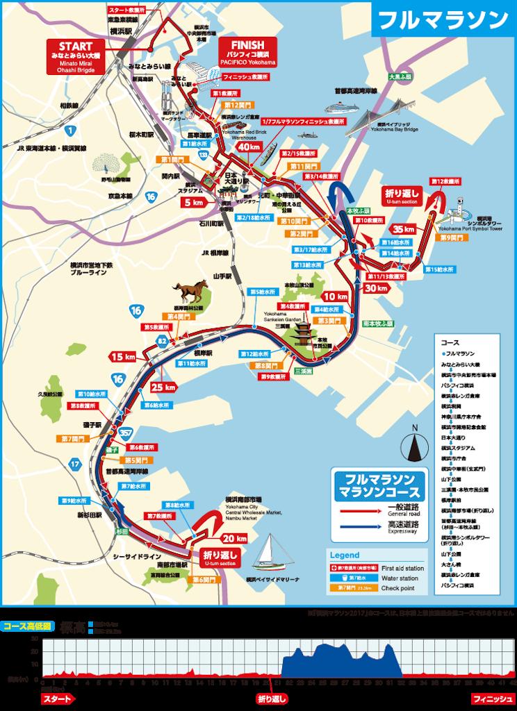 横浜マラソン2017のコースと高低差