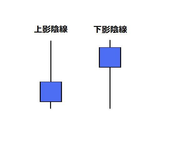 f:id:tempota:20190419175319j:plain