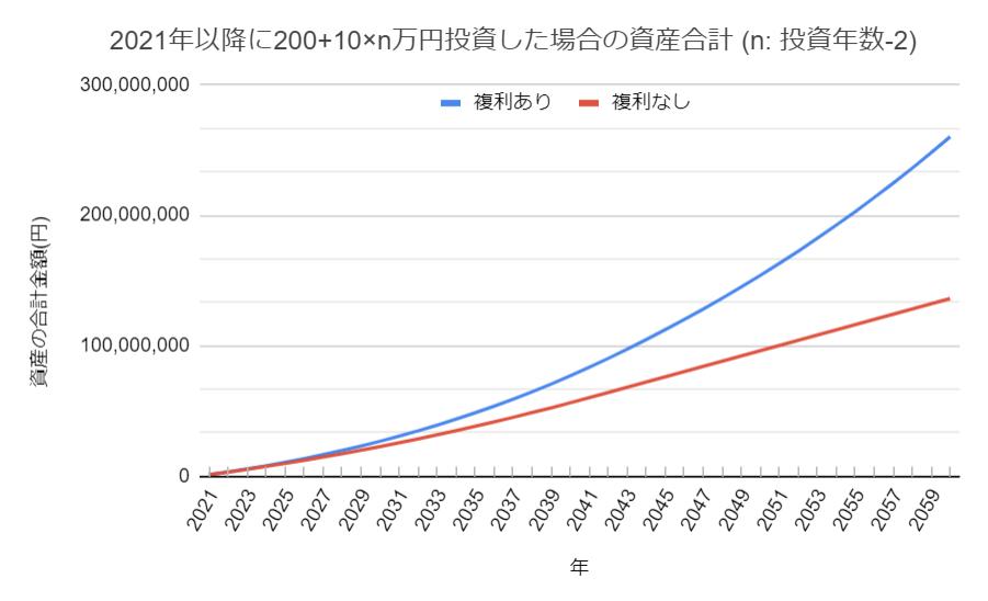f:id:tempru:20210408180706p:plain