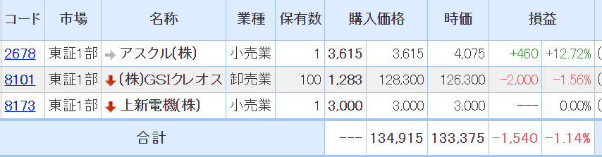 f:id:tempru:20210413193003p:plain