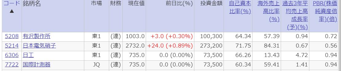 f:id:tempru:20210420074929p:plain