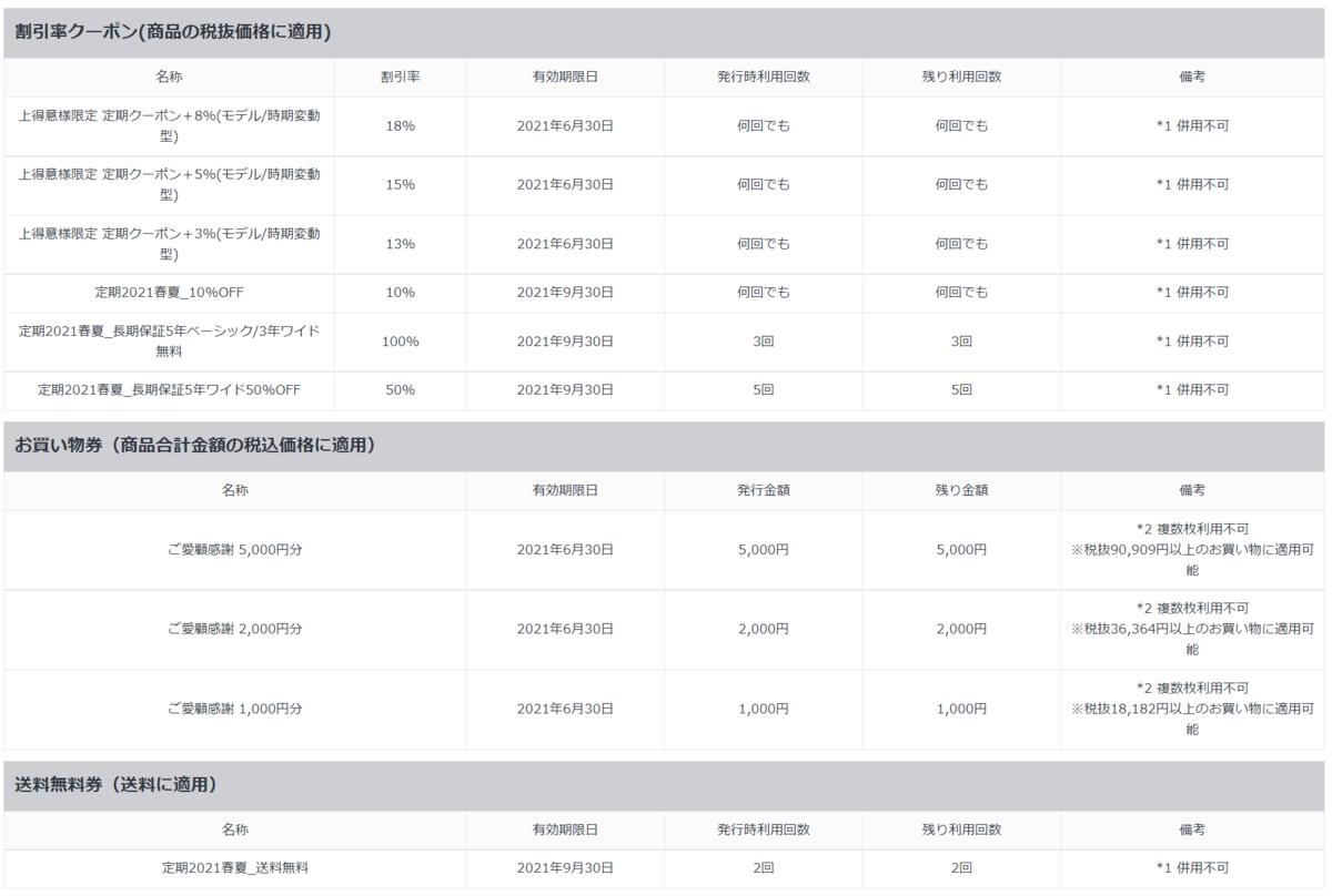f:id:tempru:20210512183256p:plain
