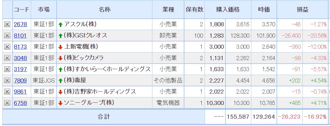 f:id:tempru:20210531185951p:plain