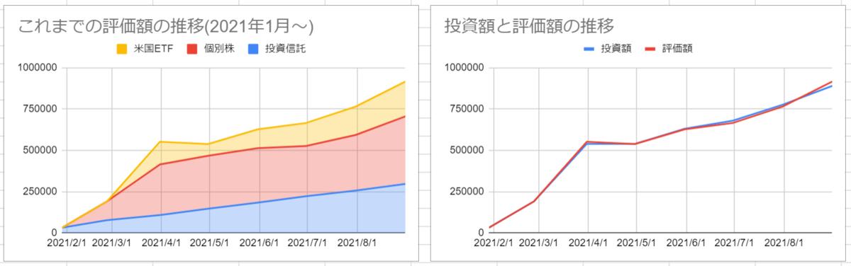 f:id:tempru:20210831215944p:plain