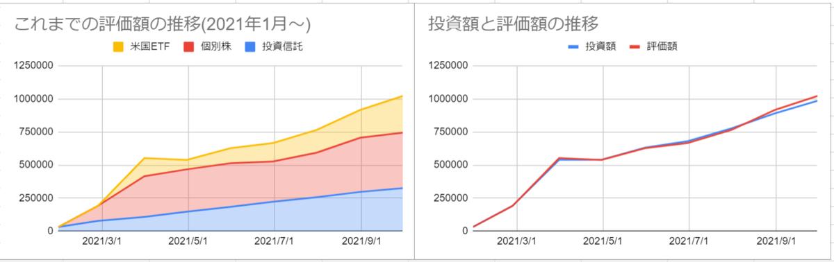 f:id:tempru:20211001204134p:plain:w600