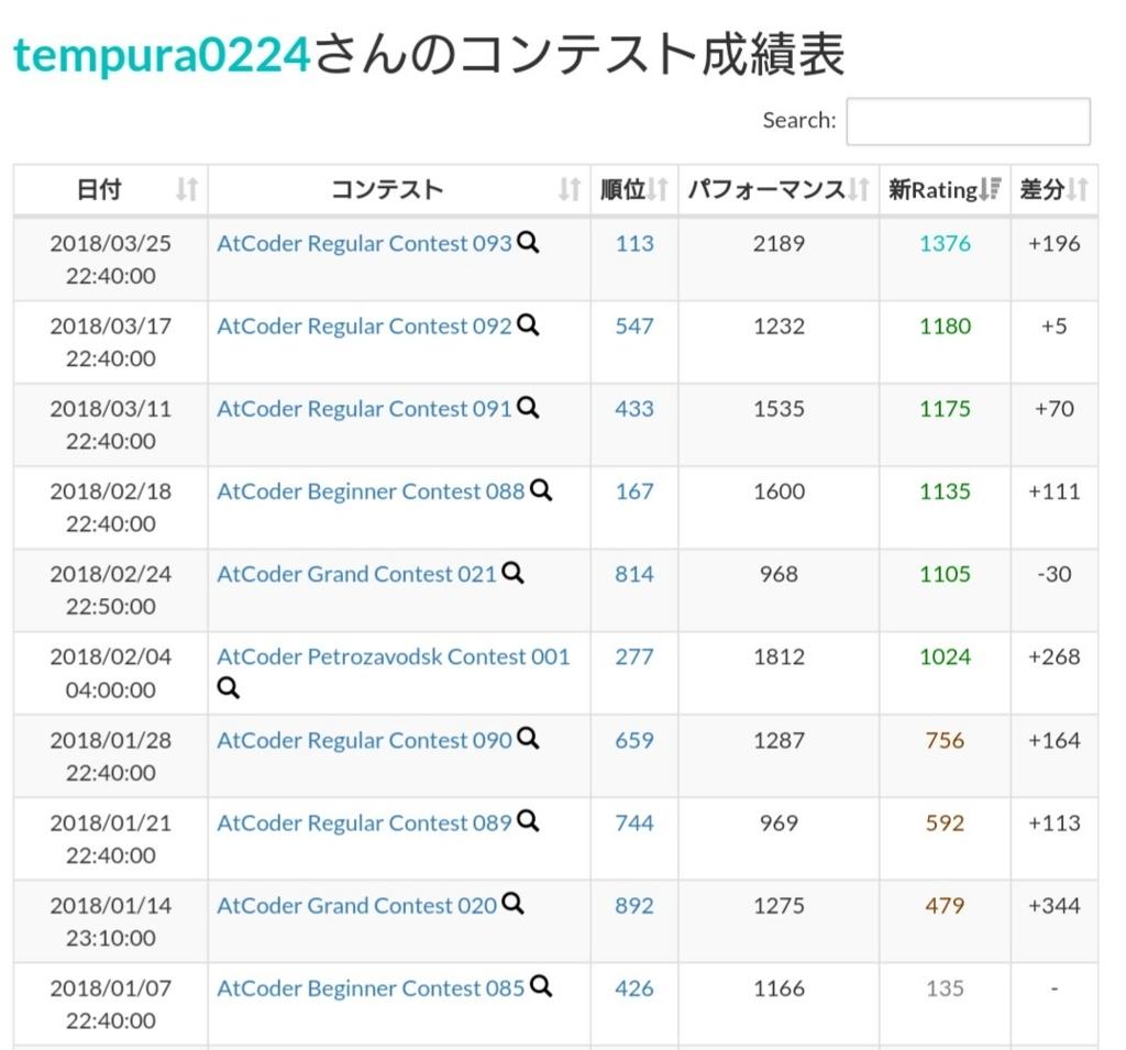 f:id:tempura0224:20180328210649j:plain