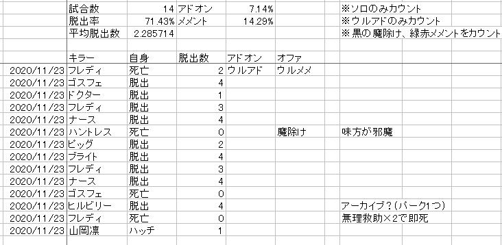 f:id:ten_talesao:20201124005747p:plain
