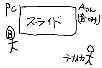 f:id:tenasuka:20170216120348p:plain
