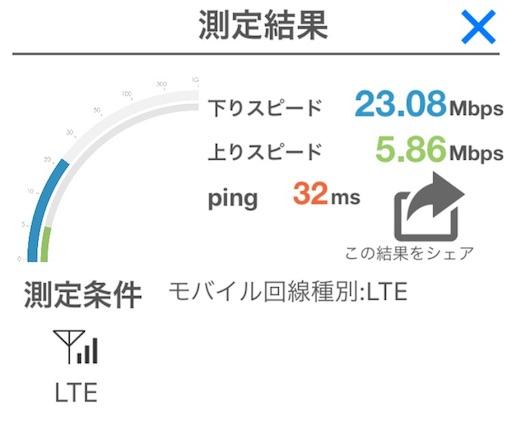 リンクスメイト-スピードテスト-下り23.08Mbps