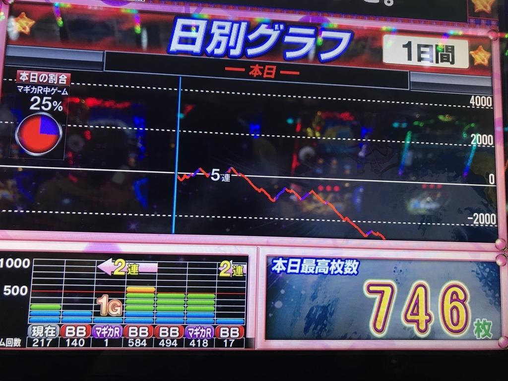 f:id:tenchan0721:20181208215551j:plain
