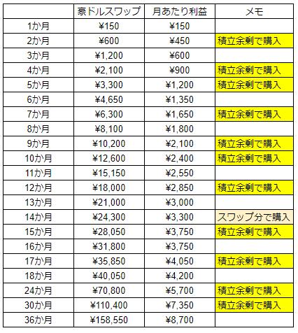 f:id:tender-gorilla:20181007113655p:plain