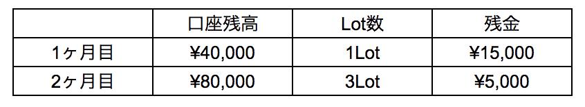 f:id:tender-gorilla:20181020232510p:plain