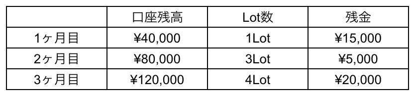 f:id:tender-gorilla:20181208054614p:plain