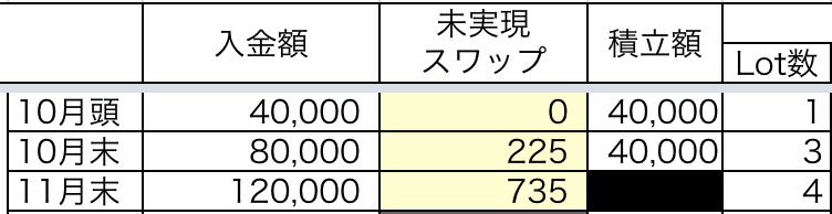 f:id:tender-gorilla:20181208055540p:plain