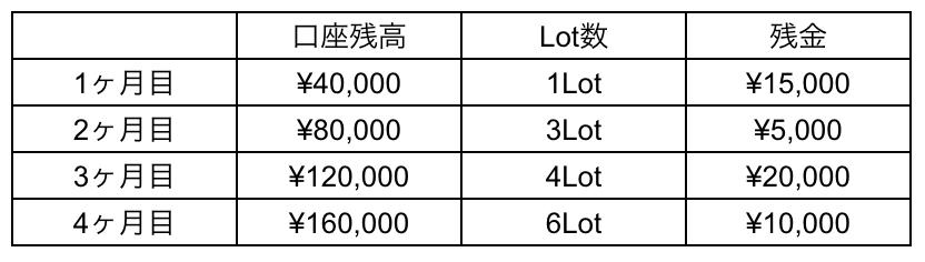 f:id:tender-gorilla:20181228122603p:plain