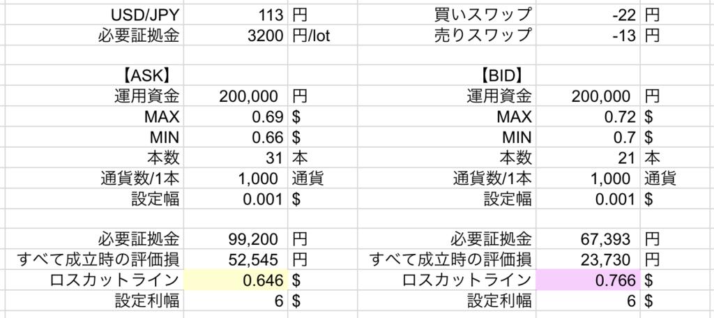 f:id:tender-gorilla:20190110233610p:plain