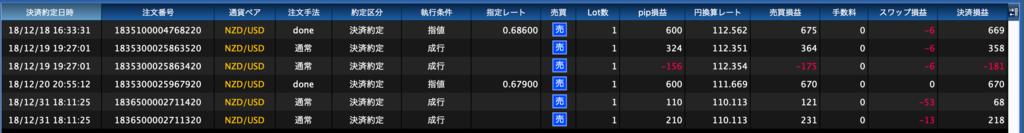f:id:tender-gorilla:20190110235135p:plain