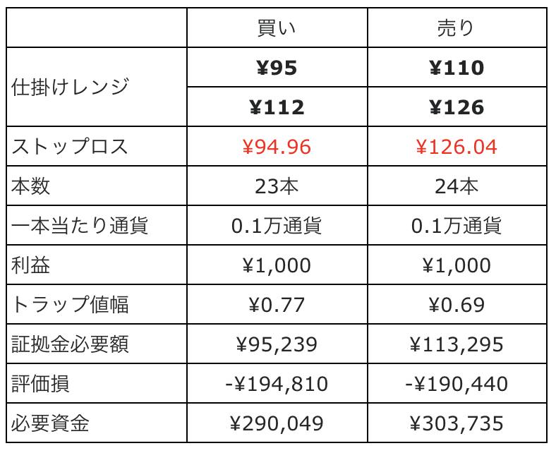 f:id:tender-gorilla:20190119083639p:plain