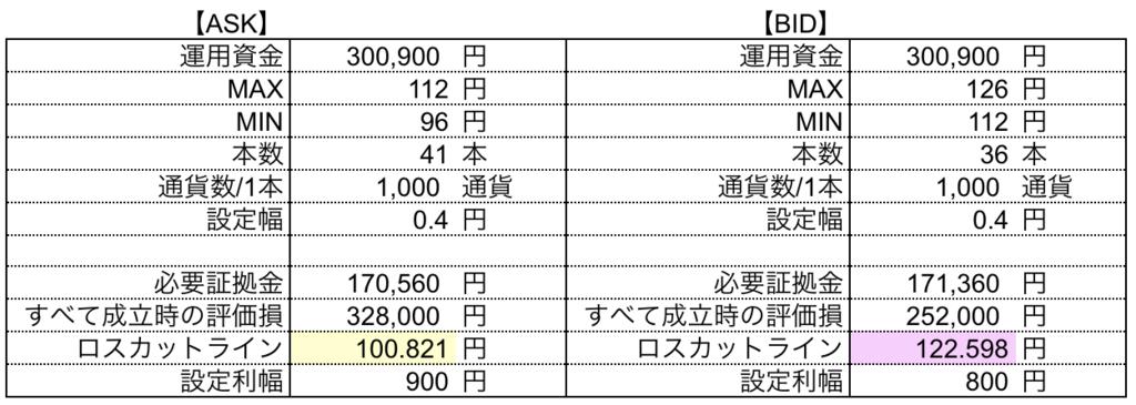 f:id:tender-gorilla:20190120212909p:plain