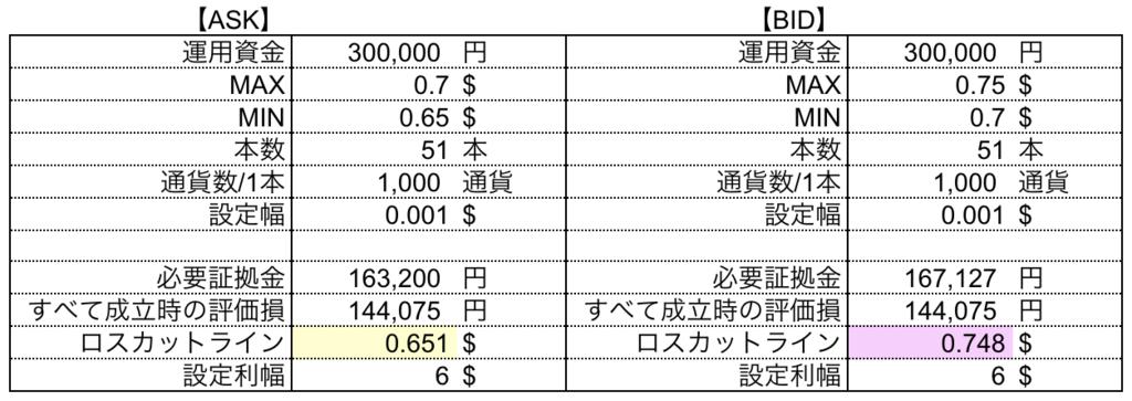 f:id:tender-gorilla:20190203155148p:plain