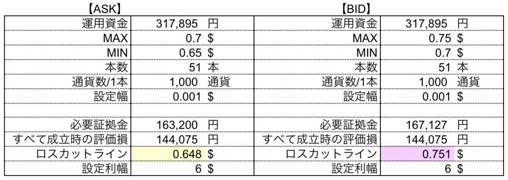 f:id:tender-gorilla:20190203160803p:plain