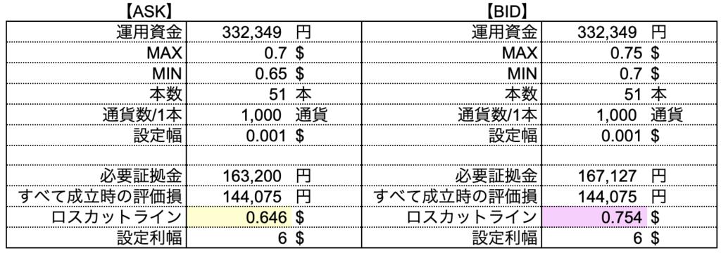 f:id:tender-gorilla:20190312204909p:plain