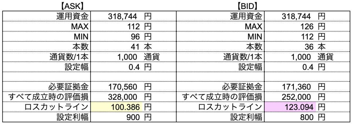 f:id:tender-gorilla:20190409215422p:plain