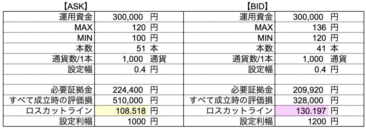 f:id:tender-gorilla:20190415230547p:plain