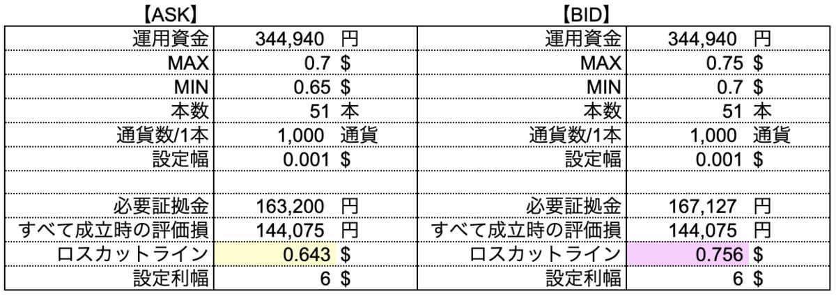 f:id:tender-gorilla:20190501123817p:plain