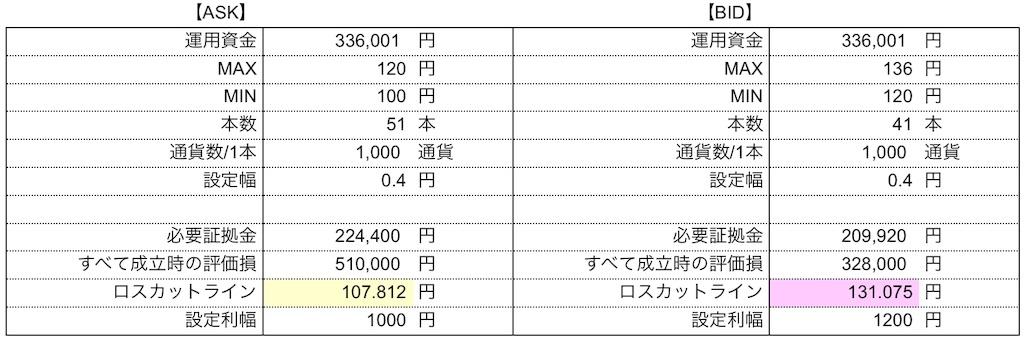 f:id:tender-gorilla:20190809094440j:image