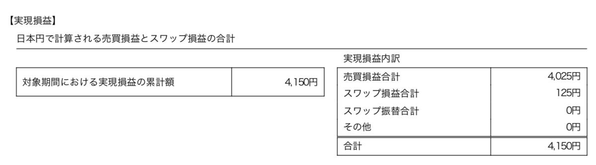 f:id:tender-gorilla:20191012142344p:plain