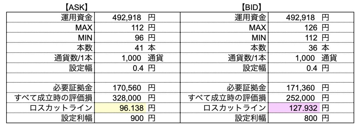 f:id:tender-gorilla:20191012144417p:plain