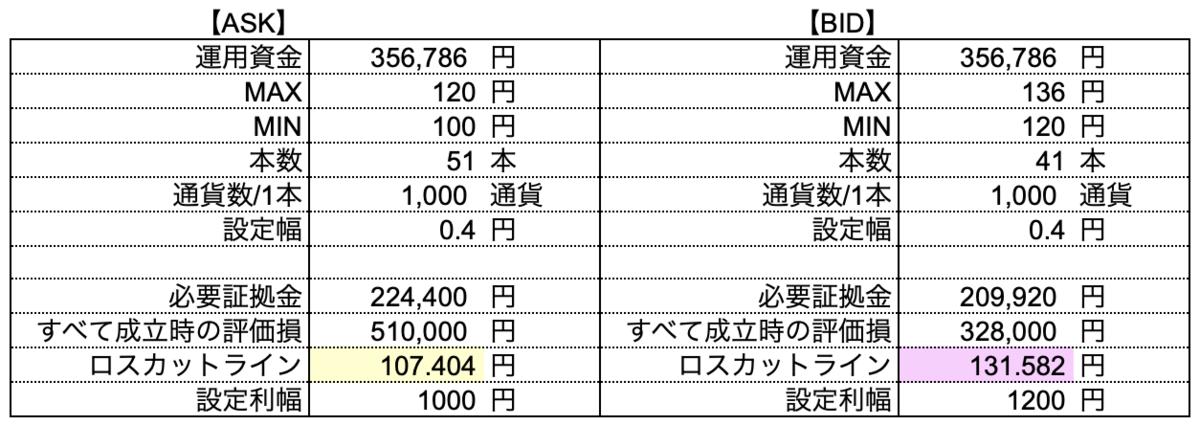 f:id:tender-gorilla:20191012161005p:plain