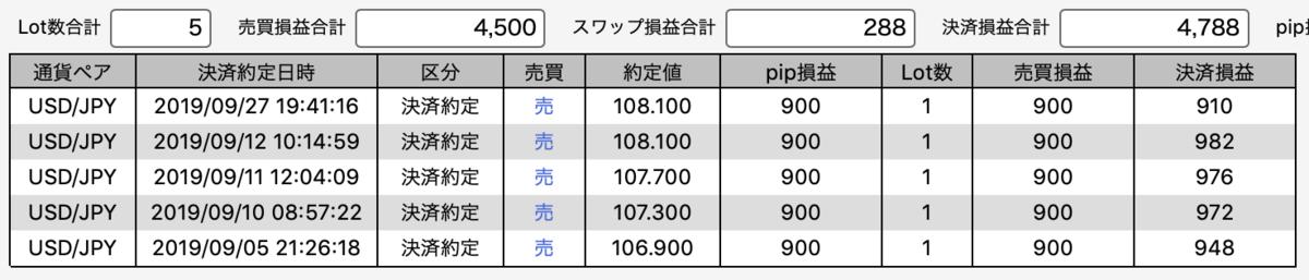 f:id:tender-gorilla:20191012190346p:plain