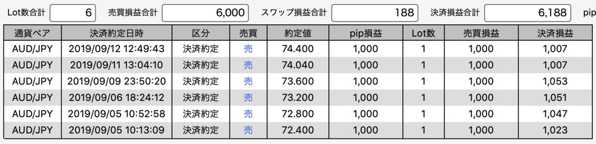 f:id:tender-gorilla:20191014155946p:plain