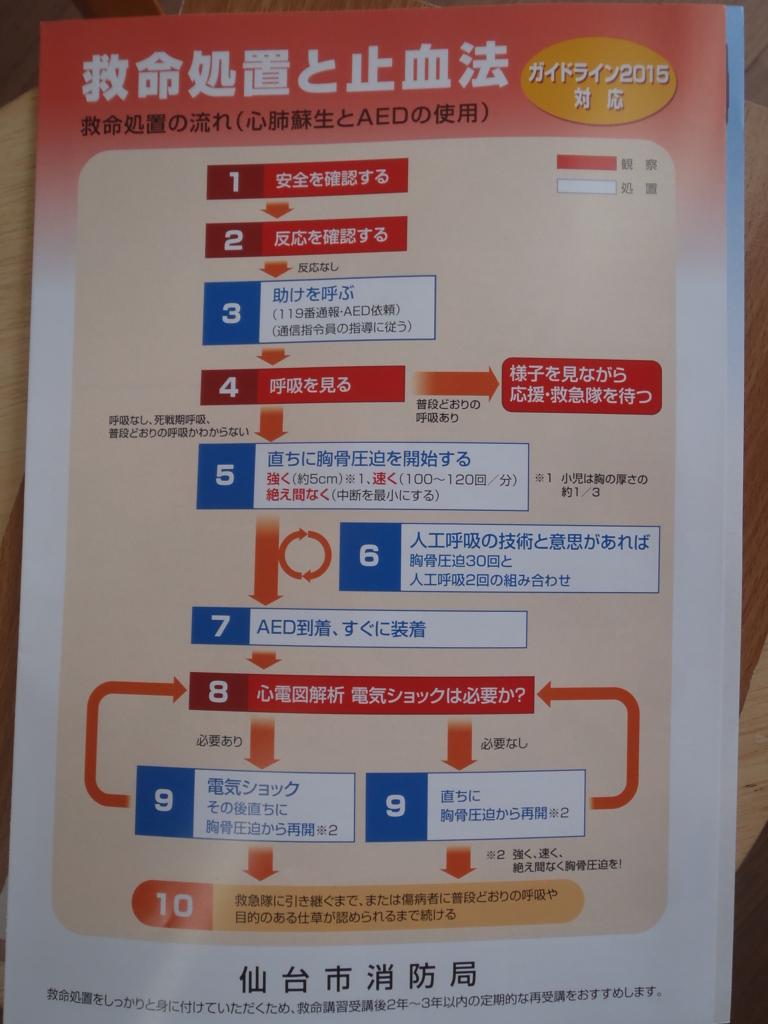 f:id:tender-yakata:20180720001108j:plain