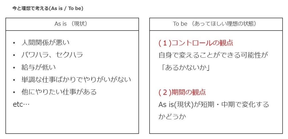 f:id:tengaku0119:20200201144311j:plain