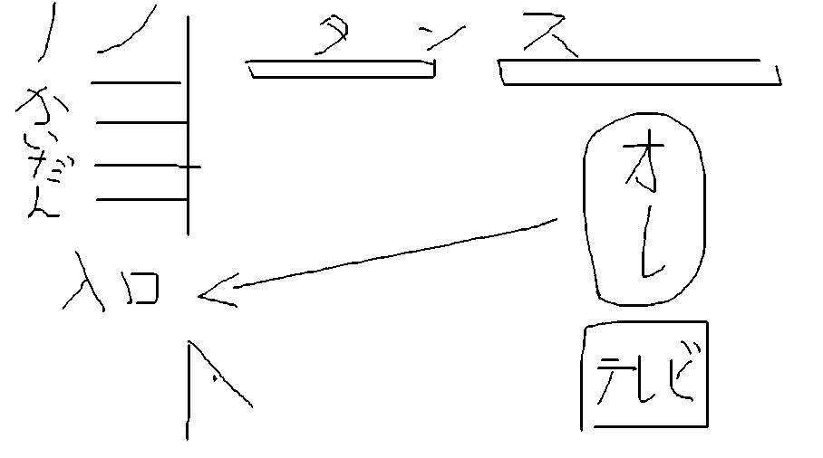 f:id:tengudesukedo:20170227211343p:plain