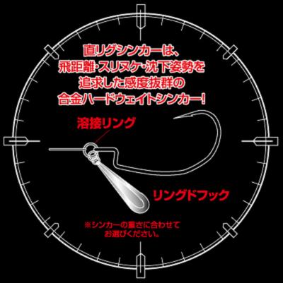 f:id:tengudo_staff:20181006123645p:plain