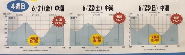 f:id:tengudo_staff:20190617090042j:plain